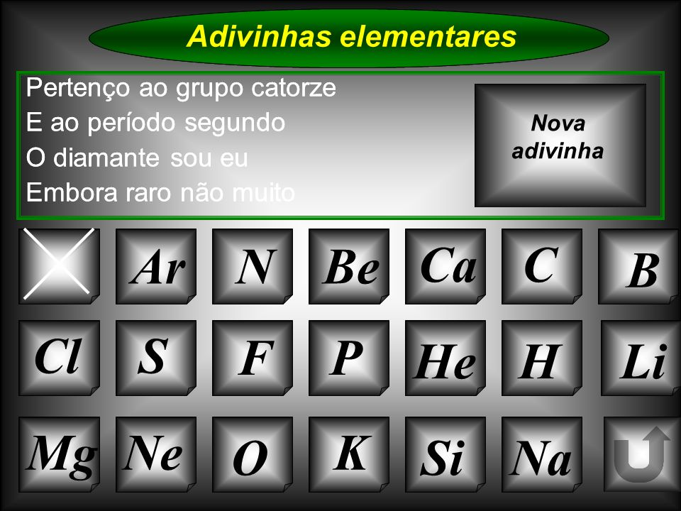 Na Adivinhas elementares AlArNBe CaC B Sou da família do flúor E sou um gás, normalmente Tal como o oxigénio Eu também sou comburente Nova adivinha K Si Cl O NeMg S FP HeHLi