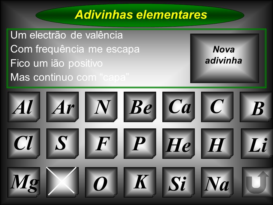 Na Adivinhas elementares Al Um electrão de valência Com frequência me escapa Fico um ião positivo Mas continuo com capa ArNBe CaC B Nova adivinha K Si