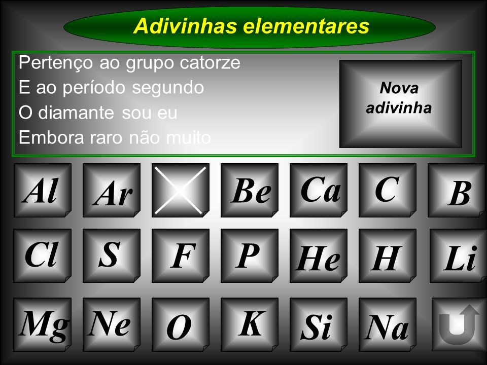 Na Adivinhas elementares AlArNBe CaC B Em substância elementar Sou um gás bem explosivo Estou nos hidróxidos com o O E aí sou abrasivo Nova adivinha K Si Cl O NeMg S FP HeHLi