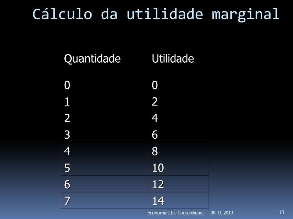 08-11-2013Economia I Lic Contabilidade 13 Cálculo da utilidade marginal QuantidadeUtilidade 00 12 24 36 48 510 612 714
