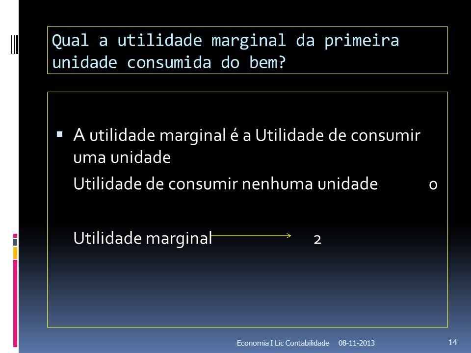 Qual a utilidade marginal da primeira unidade consumida do bem? A utilidade marginal é a Utilidade de consumir uma unidade Utilidade de consumir nenhu