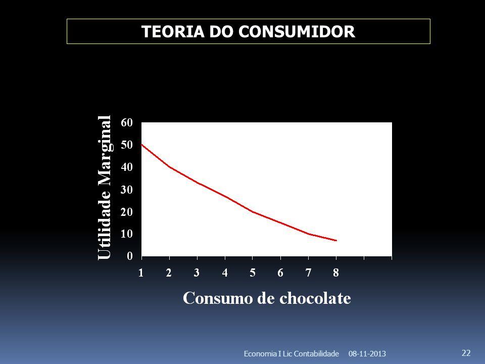 08-11-2013Economia I Lic Contabilidade 22 TEORIA DO CONSUMIDOR