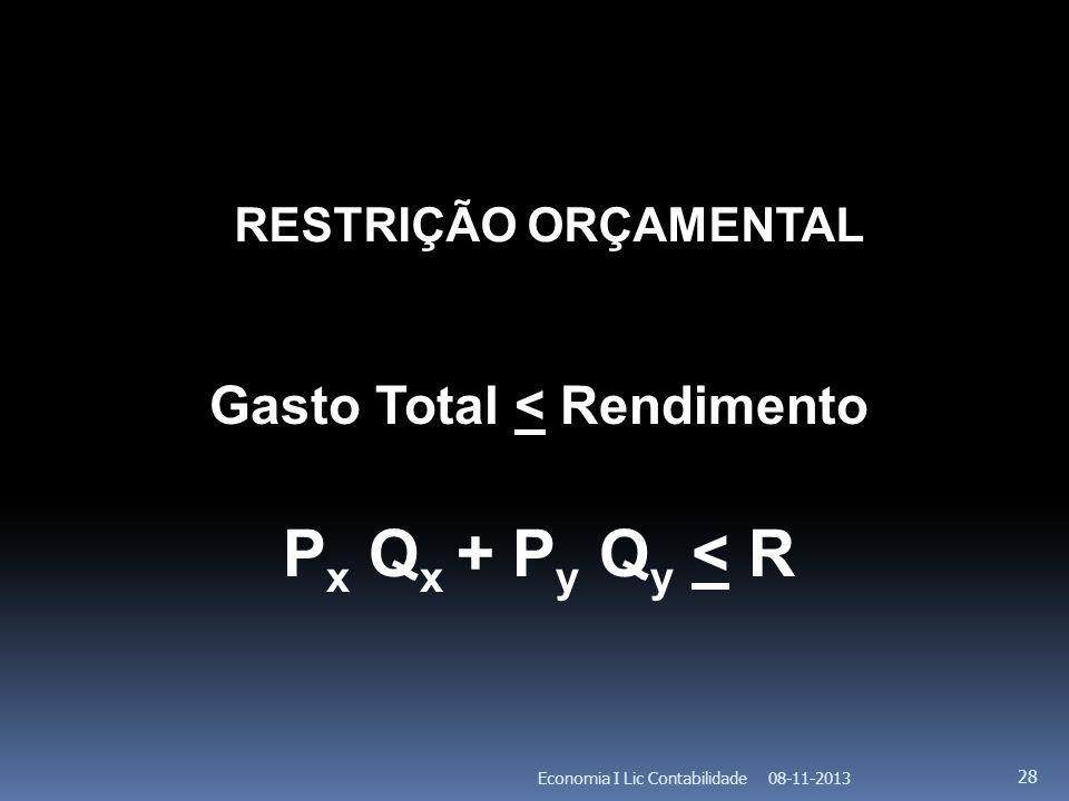 08-11-2013Economia I Lic Contabilidade 28 RESTRIÇÃO ORÇAMENTAL Gasto Total < Rendimento Px Px Q x + Py Py Qy Qy < R