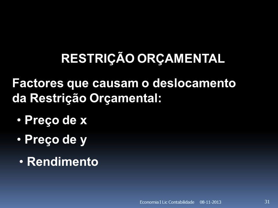 08-11-2013Economia I Lic Contabilidade 31 RESTRIÇÃO ORÇAMENTAL Factores que causam o deslocamento da Restrição Orçamental: Preço de x Preço de y Rendi