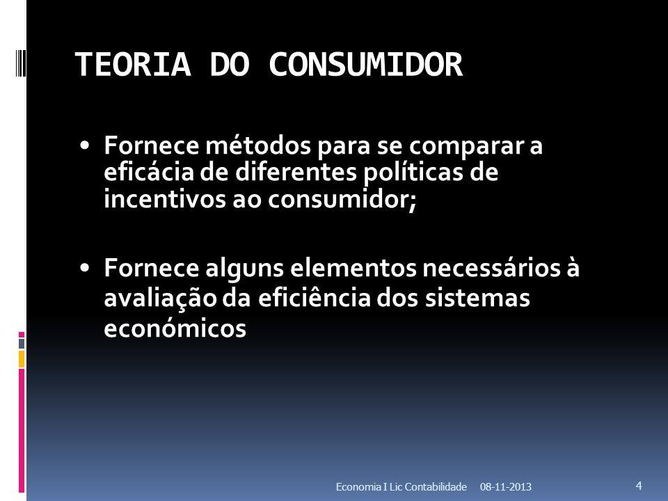 08-11-2013Economia I Lic Contabilidade 45 EQUILÍBRIO DO CONSUMIDOR Quantidade consumida para a qual Preço Mg de Reserva = Preço de Mercado EXCEDENTE DO CONSUMIDOR
