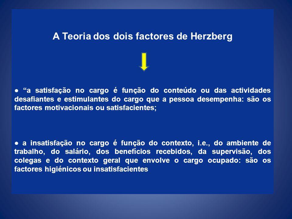 A Teoria dos dois factores de Herzberg a satisfação no cargo é função do conteúdo ou das actividades desafiantes e estimulantes do cargo que a pessoa