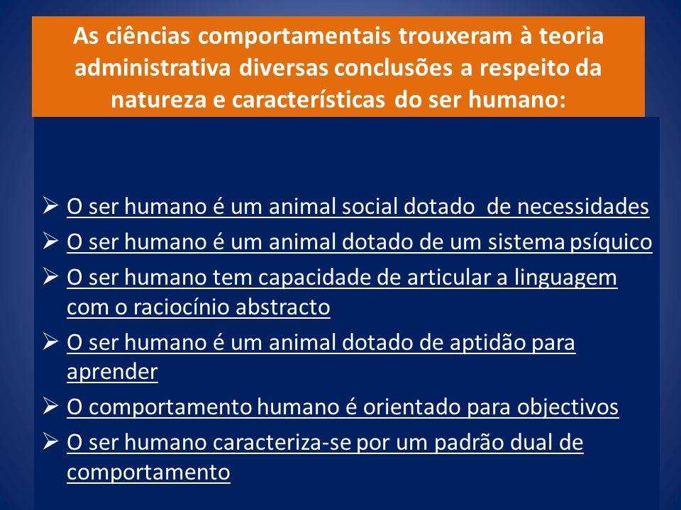 O ser humano é um animal social dotado de necessidades O ser humano é um animal dotado de um sistema psíquico O ser humano tem capacidade de articular