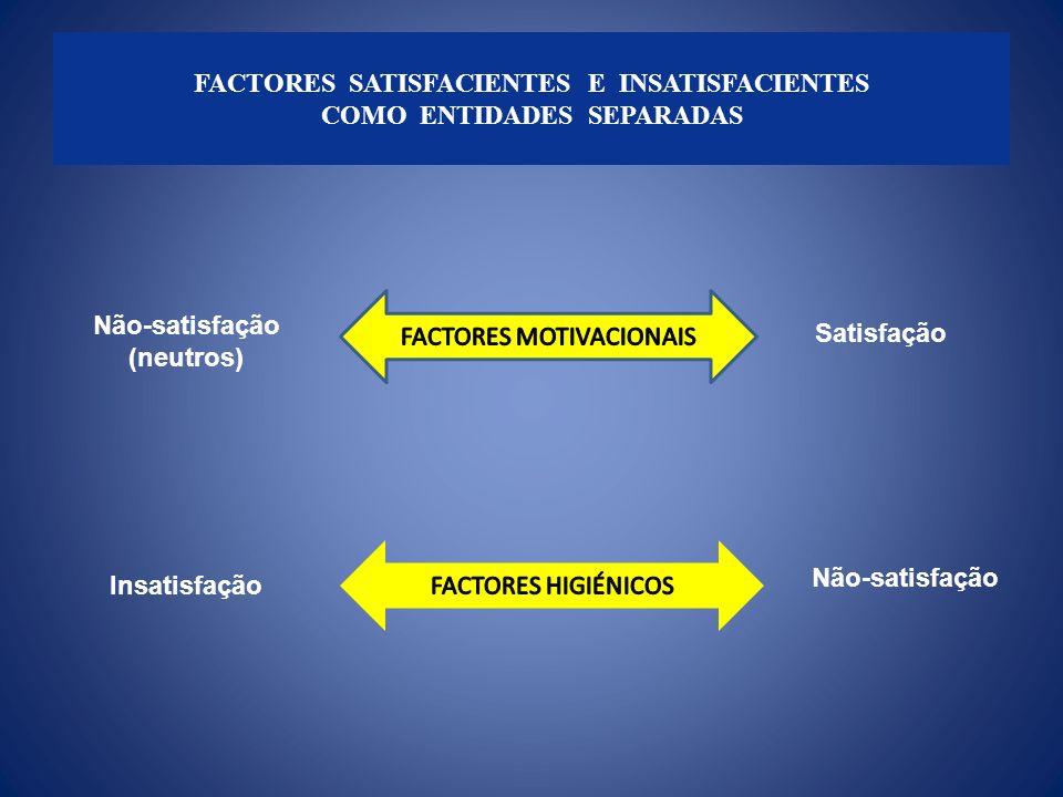 FACTORES SATISFACIENTES E INSATISFACIENTES COMO ENTIDADES SEPARADAS Não-satisfação (neutros) Satisfação Insatisfação Não-satisfação