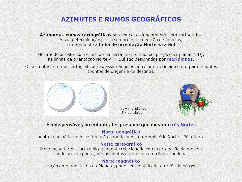 AZIMUTES E RUMOS GEOGRÁFICOS Azimutes e rumos cartográficos são conceitos fundamentais em cartografia. A sua determinação passa sempre pela medição de