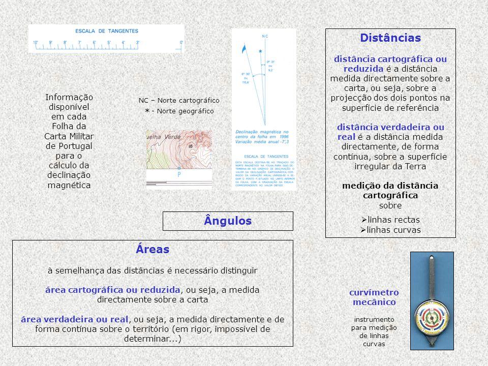 Informação disponível em cada Folha da Carta Militar de Portugal para o cálculo da declinação magnética NC – Norte cartográfico * - Norte geográfico D