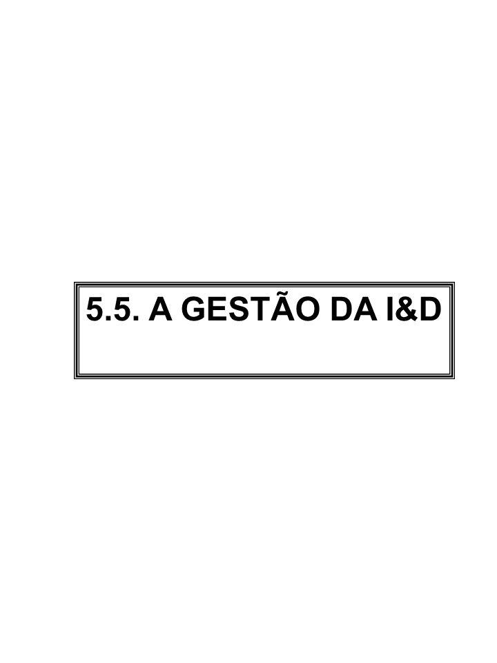 PORQUÊ A I&D.