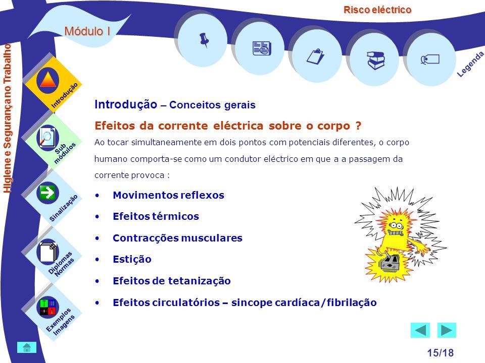 Risco eléctrico 15/18 Introdução – Conceitos gerais Efeitos da corrente eléctrica sobre o corpo ? Ao tocar simultaneamente em dois pontos com potencia