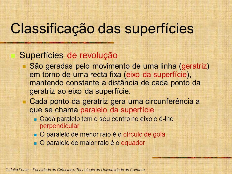 Cidália Fonte – Faculdade de Ciências e Tecnologia da Universidade de Coimbra Classificação das superfícies Superfícies de revolução São geradas pelo
