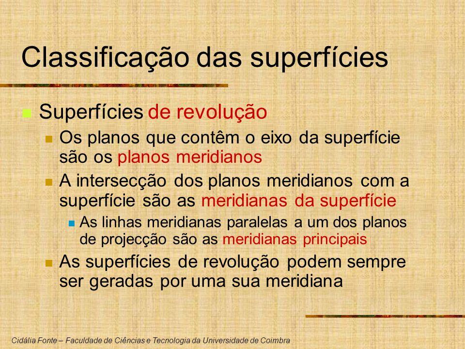 Cidália Fonte – Faculdade de Ciências e Tecnologia da Universidade de Coimbra Classificação das superfícies Superfícies de revolução Os planos que con
