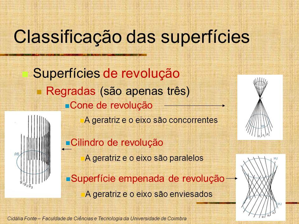 Cidália Fonte – Faculdade de Ciências e Tecnologia da Universidade de Coimbra Classificação das superfícies Superfícies de revolução Regradas (são ape