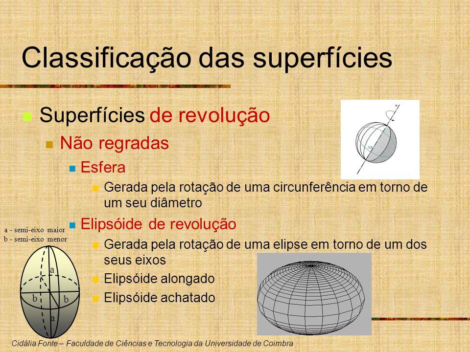 Cidália Fonte – Faculdade de Ciências e Tecnologia da Universidade de Coimbra Classificação das superfícies Superfícies de revolução Não regradas Esfe