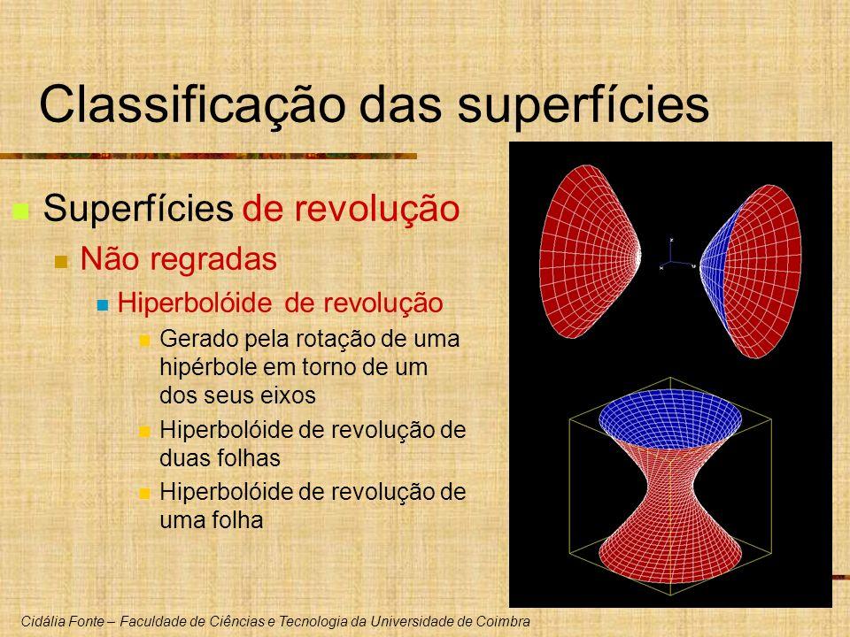 Cidália Fonte – Faculdade de Ciências e Tecnologia da Universidade de Coimbra Classificação das superfícies Superfícies de revolução Não regradas Hipe