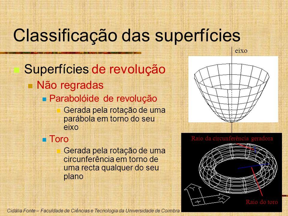 Classificação das superfícies Superfícies de revolução Não regradas Parabolóide de revolução Gerada pela rotação de uma parábola em torno do seu eixo