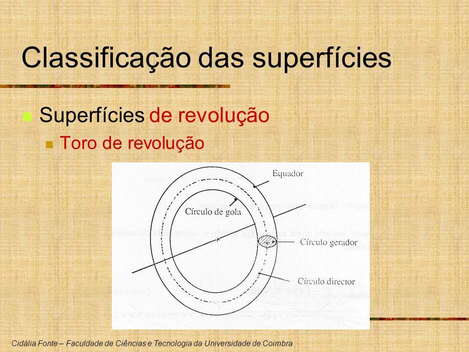 Cidália Fonte – Faculdade de Ciências e Tecnologia da Universidade de Coimbra Classificação das superfícies Superfícies de revolução Toro de revolução