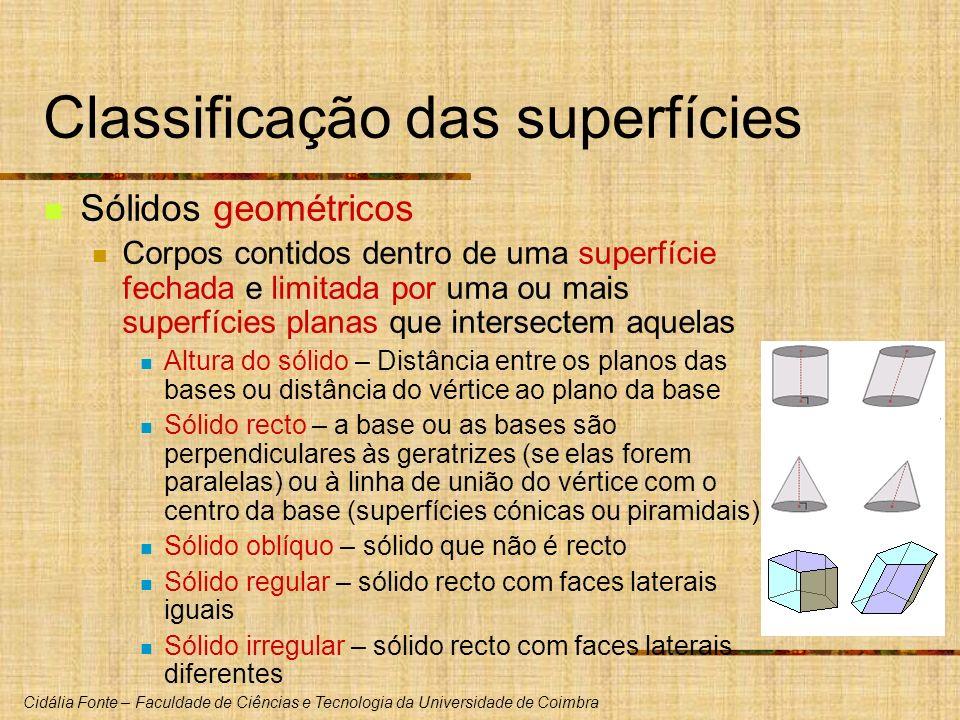 Cidália Fonte – Faculdade de Ciências e Tecnologia da Universidade de Coimbra Classificação das superfícies Sólidos geométricos Corpos contidos dentro