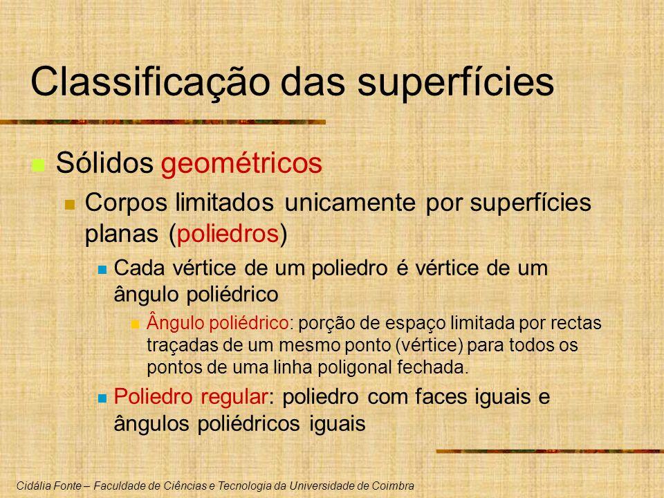 Cidália Fonte – Faculdade de Ciências e Tecnologia da Universidade de Coimbra Classificação das superfícies Sólidos geométricos Corpos limitados unica