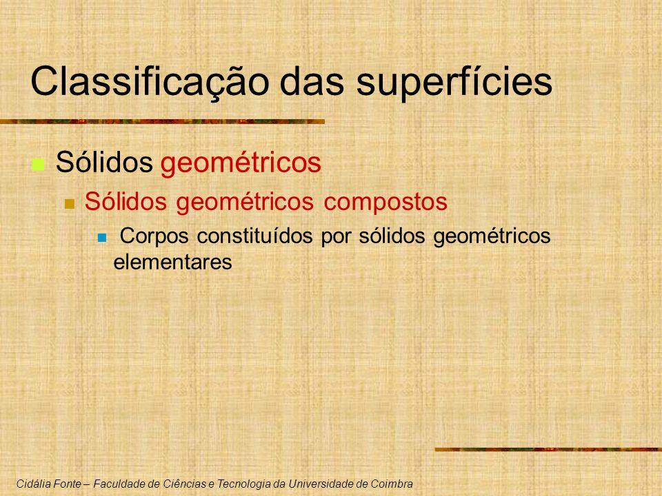 Cidália Fonte – Faculdade de Ciências e Tecnologia da Universidade de Coimbra Classificação das superfícies Sólidos geométricos Sólidos geométricos co