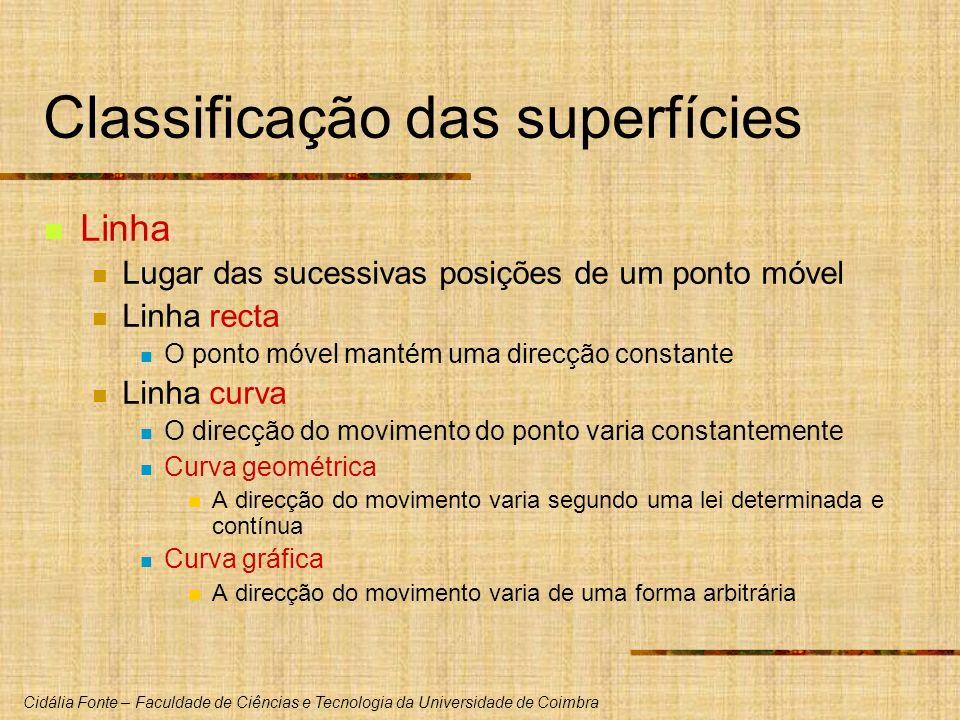 Cidália Fonte – Faculdade de Ciências e Tecnologia da Universidade de Coimbra Classificação das superfícies Linha Lugar das sucessivas posições de um