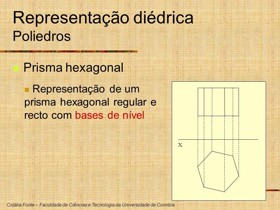 Cidália Fonte – Faculdade de Ciências e Tecnologia da Universidade de Coimbra X Representação diédrica Poliedros Prisma hexagonal Representação de um