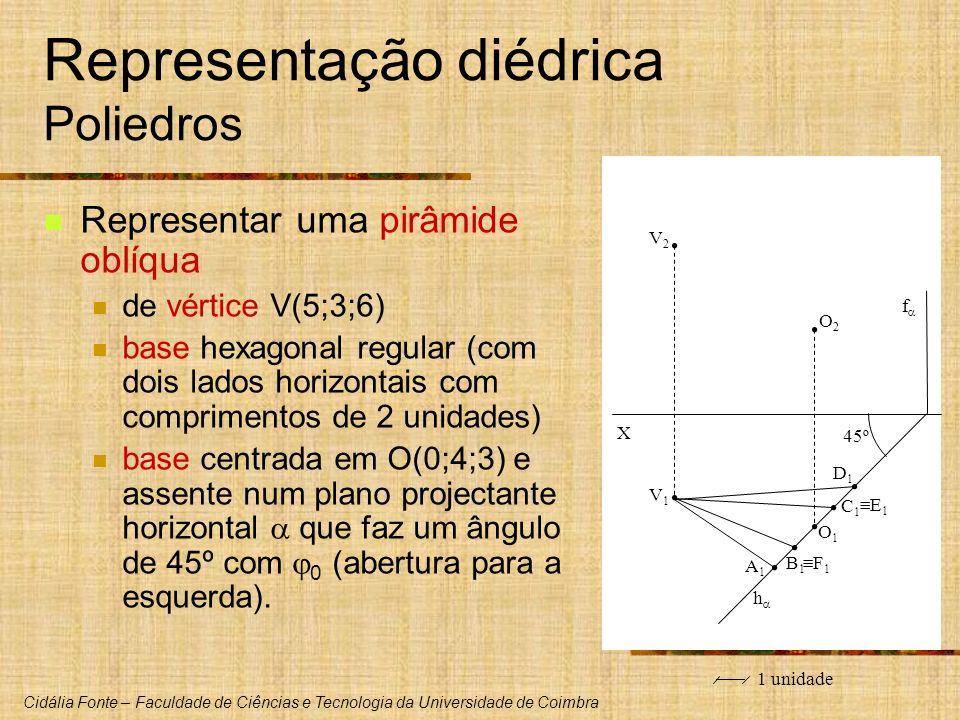 Cidália Fonte – Faculdade de Ciências e Tecnologia da Universidade de Coimbra Representação diédrica Poliedros Representar uma pirâmide oblíqua de vér