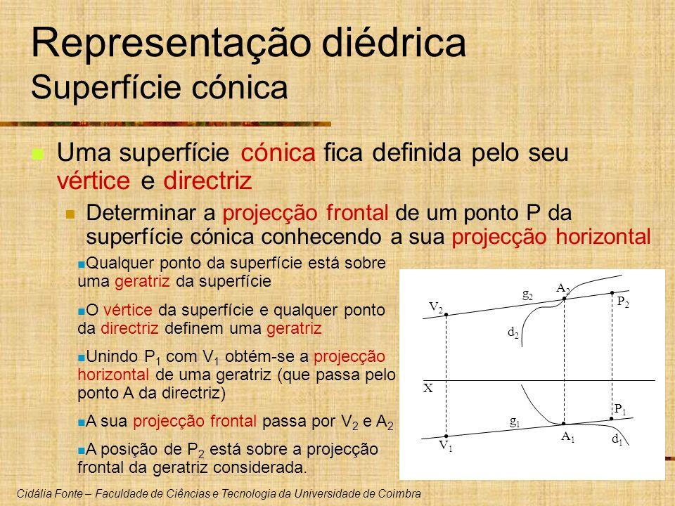 Cidália Fonte – Faculdade de Ciências e Tecnologia da Universidade de Coimbra X d1d1 d2d2 V1V1 V2V2 Representação diédrica Superfície cónica Uma super