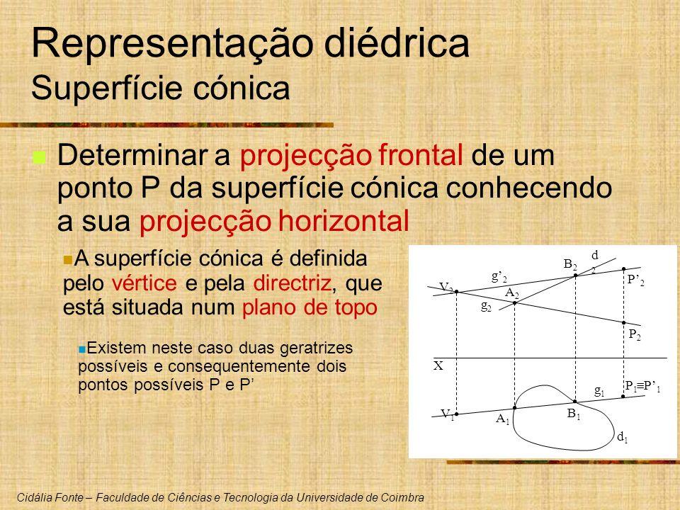 Cidália Fonte – Faculdade de Ciências e Tecnologia da Universidade de Coimbra Representação diédrica Superfície cónica Determinar a projecção frontal