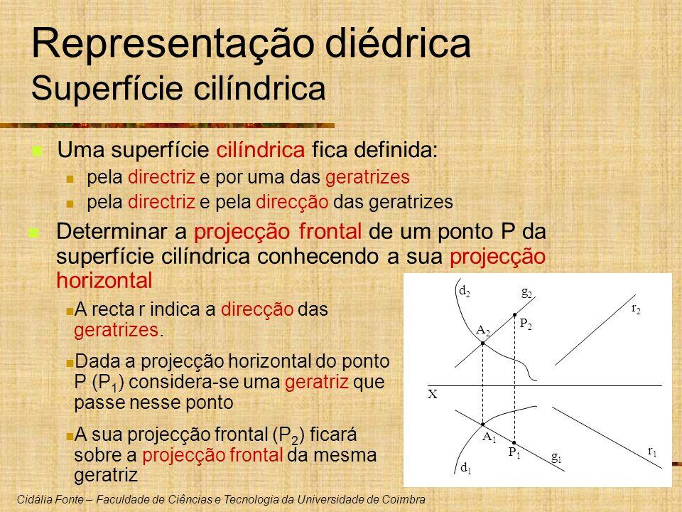 Cidália Fonte – Faculdade de Ciências e Tecnologia da Universidade de Coimbra X d1d1 d2d2 r2r2 r1r1 Representação diédrica Superfície cilíndrica Uma s