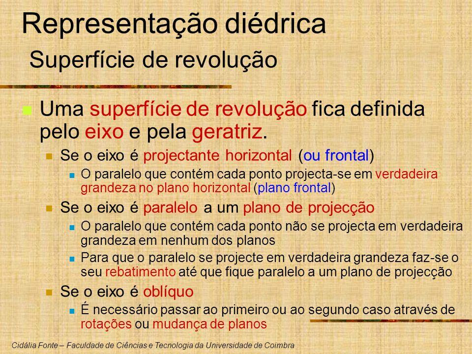 Cidália Fonte – Faculdade de Ciências e Tecnologia da Universidade de Coimbra Representação diédrica Superfície de revolução Uma superfície de revoluç