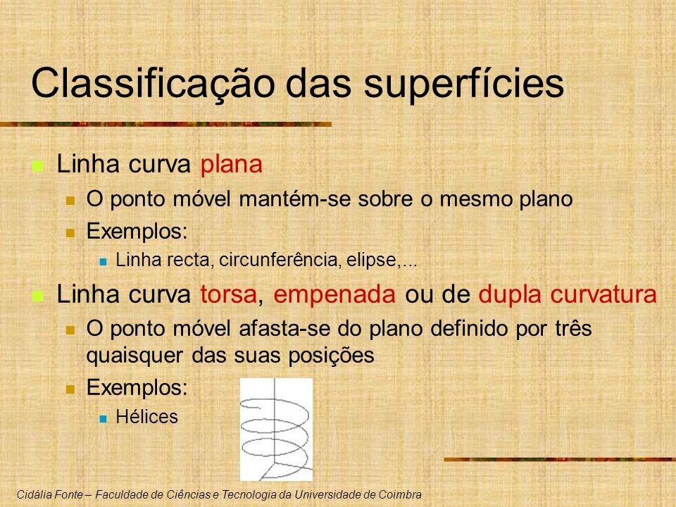 Cidália Fonte – Faculdade de Ciências e Tecnologia da Universidade de Coimbra Classificação das superfícies Linha curva plana O ponto móvel mantém-se