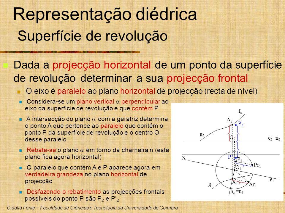 Cidália Fonte – Faculdade de Ciências e Tecnologia da Universidade de Coimbra X g1g1 g2g2 P1P1 e2e2 e1e1 Representação diédrica Superfície de revoluçã