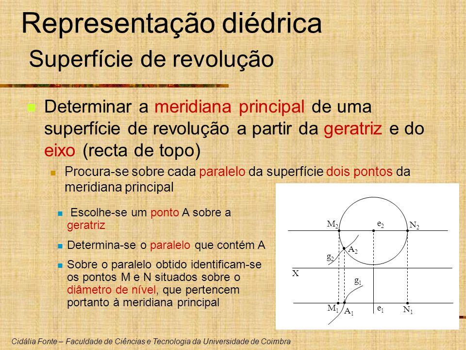 Cidália Fonte – Faculdade de Ciências e Tecnologia da Universidade de Coimbra Representação diédrica Superfície de revolução Determinar a meridiana pr