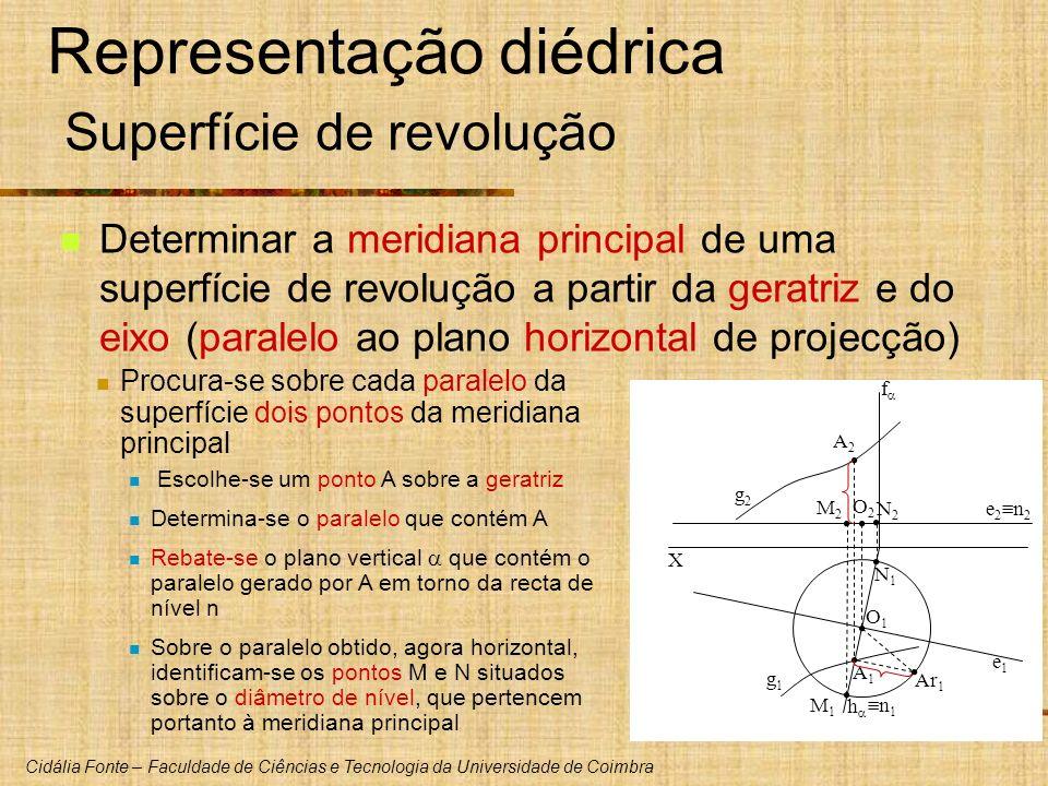 Cidália Fonte – Faculdade de Ciências e Tecnologia da Universidade de Coimbra X g1g1 g2g2 e2e2 e1e1 Representação diédrica Superfície de revolução Det