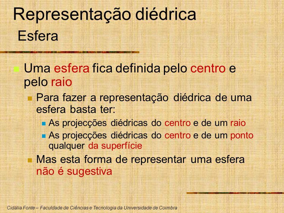 Cidália Fonte – Faculdade de Ciências e Tecnologia da Universidade de Coimbra Representação diédrica Esfera Uma esfera fica definida pelo centro e pel