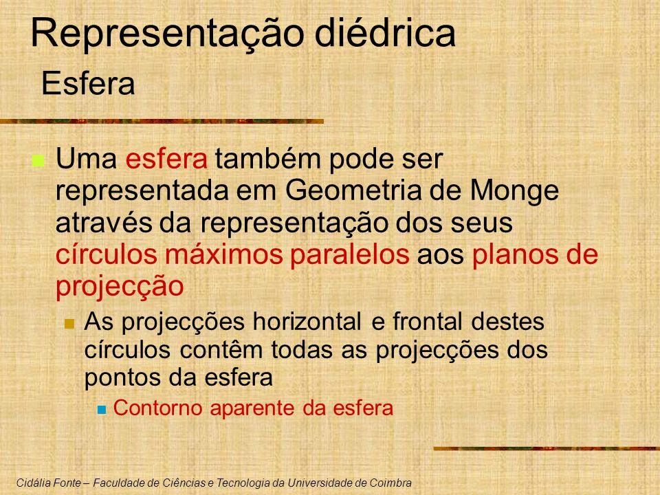 Cidália Fonte – Faculdade de Ciências e Tecnologia da Universidade de Coimbra Representação diédrica Esfera Uma esfera também pode ser representada em