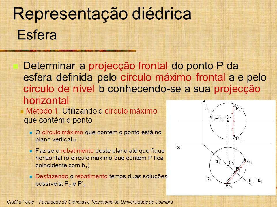 Cidália Fonte – Faculdade de Ciências e Tecnologia da Universidade de Coimbra X P1P1 a1a1 b1b1 b2b2 a2a2 Representação diédrica Esfera Determinar a pr