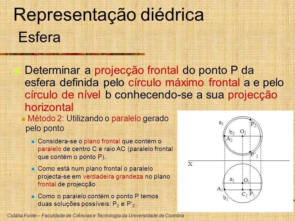Cidália Fonte – Faculdade de Ciências e Tecnologia da Universidade de Coimbra X P1P1 a1a1 b1b1 b2b2 a2a2 O1O1 O2O2 Representação diédrica Esfera Deter