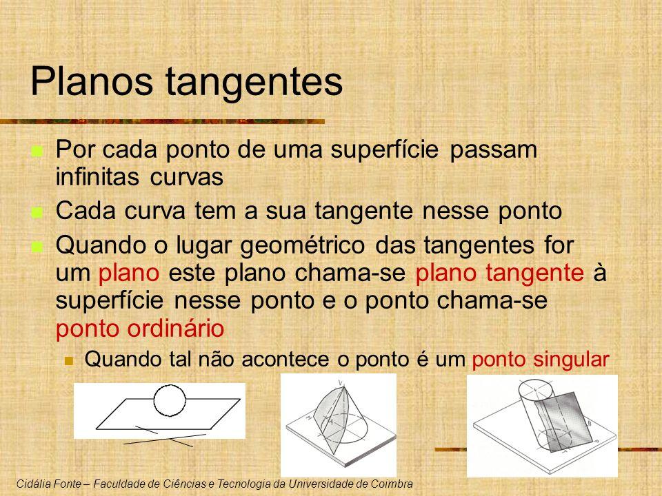 Cidália Fonte – Faculdade de Ciências e Tecnologia da Universidade de Coimbra Planos tangentes Por cada ponto de uma superfície passam infinitas curva