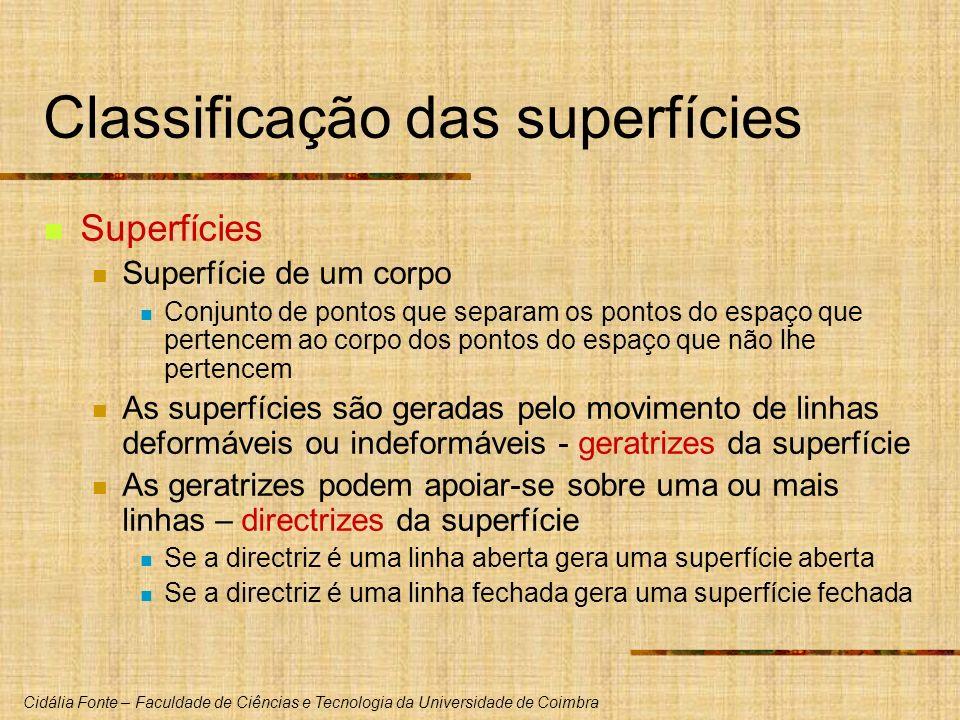 Cidália Fonte – Faculdade de Ciências e Tecnologia da Universidade de Coimbra Classificação das superfícies Superfícies Superfície de um corpo Conjunt