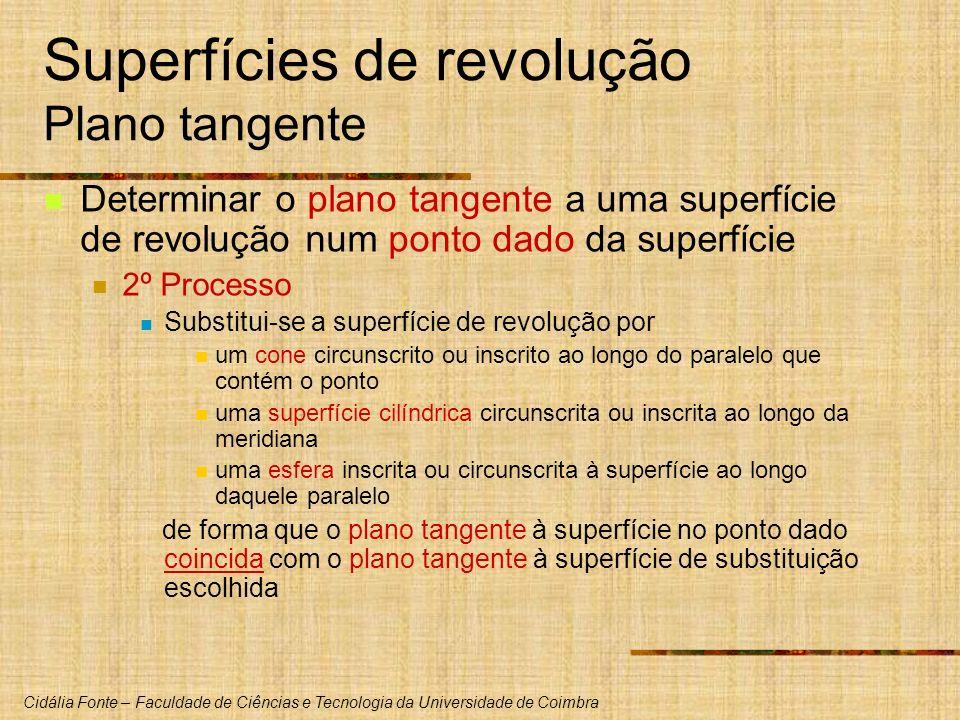 Cidália Fonte – Faculdade de Ciências e Tecnologia da Universidade de Coimbra Superfícies de revolução Plano tangente Determinar o plano tangente a um