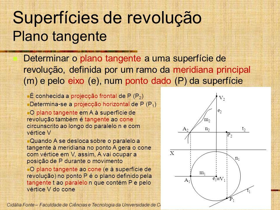 Cidália Fonte – Faculdade de Ciências e Tecnologia da Universidade de Coimbra X e1e1 m2m2 e2e2 m1m1 Superfícies de revolução Plano tangente Determinar