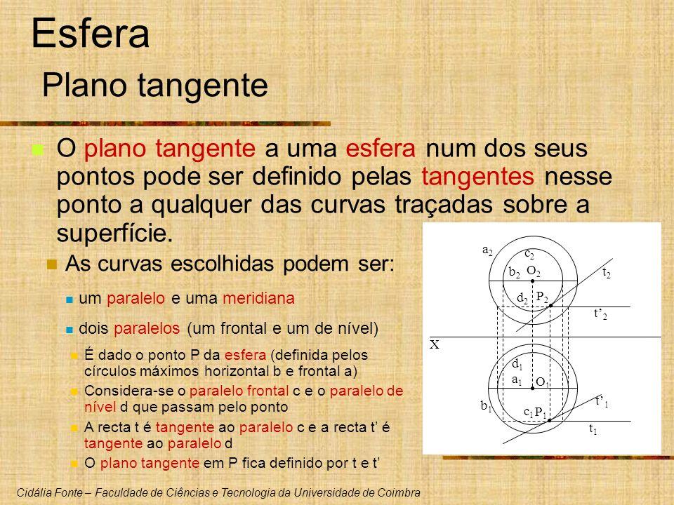 Cidália Fonte – Faculdade de Ciências e Tecnologia da Universidade de Coimbra Esfera Plano tangente O plano tangente a uma esfera num dos seus pontos