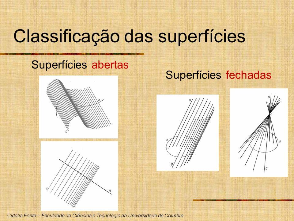 Cidália Fonte – Faculdade de Ciências e Tecnologia da Universidade de Coimbra Classificação das superfícies Superfícies abertas Superfícies fechadas