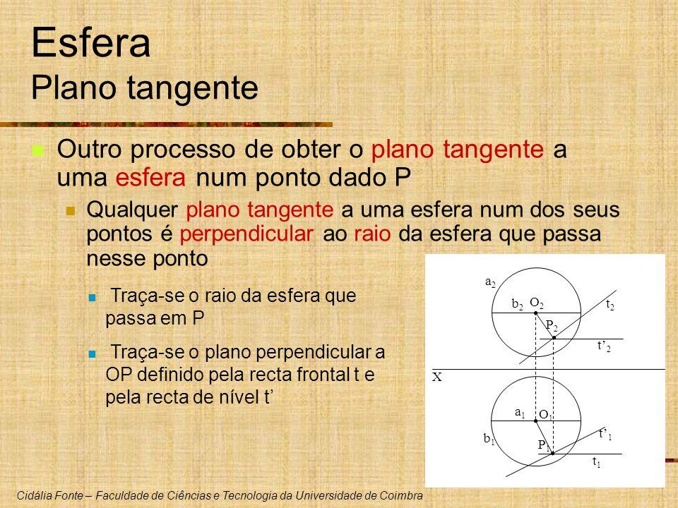 Cidália Fonte – Faculdade de Ciências e Tecnologia da Universidade de Coimbra X P1P1 a1a1 b1b1 b2b2 a2a2 O1O1 O2O2 P2P2 Esfera Plano tangente Outro pr