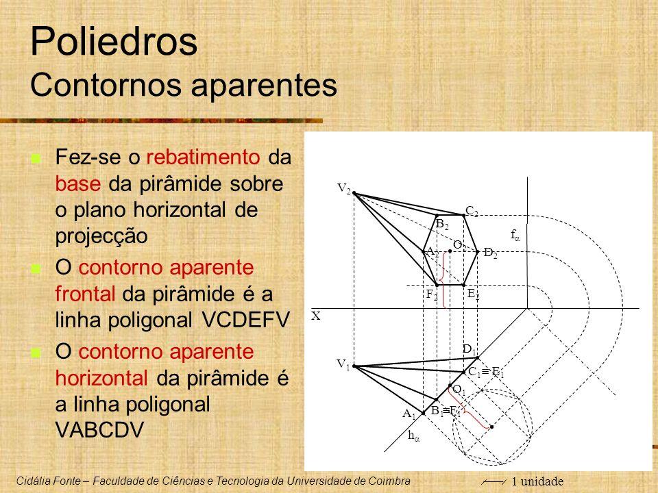 Cidália Fonte – Faculdade de Ciências e Tecnologia da Universidade de Coimbra X O1O1 O2O2 V1V1 V2V2 C1C1 A1A1 B1B1 D1D1 E 1 F 1 f h Poliedros Contorno