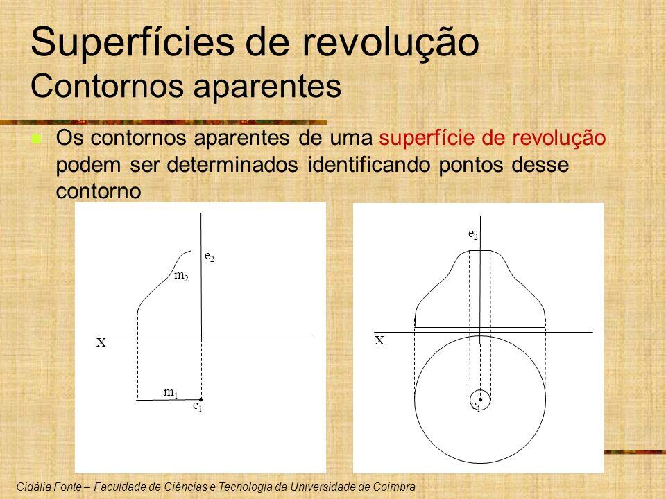 Cidália Fonte – Faculdade de Ciências e Tecnologia da Universidade de Coimbra X e1e1 e2e2 Superfícies de revolução Contornos aparentes Os contornos ap